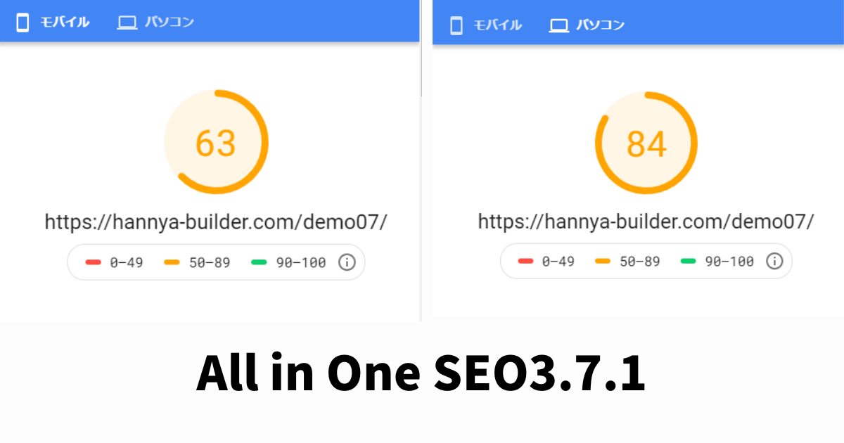 All in One SEO3.7.1使用時のPage Speed Insightsスコア