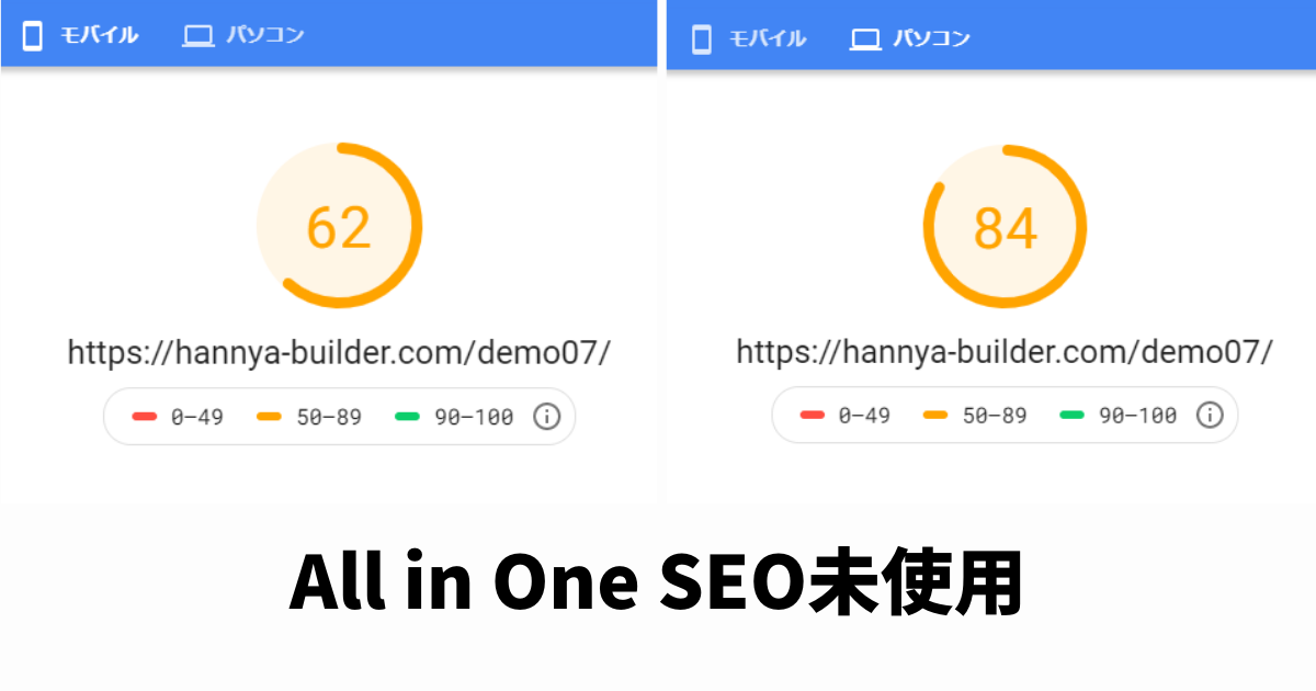 All in One SEO未使用時のPage Speed Insightsスコア