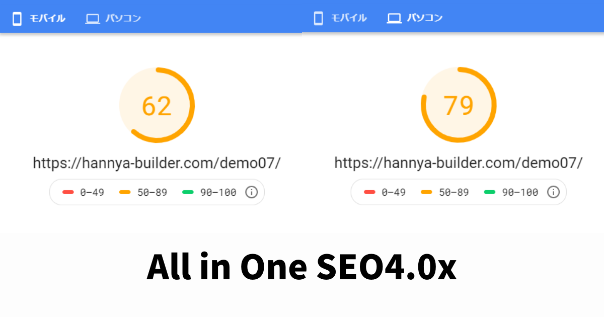 All in One SEO4.0使用時のPage Speed Insightsスコア