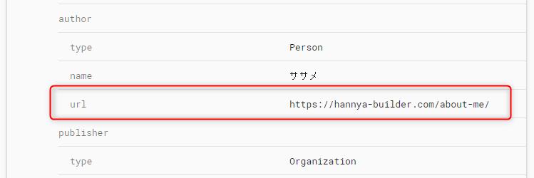記事の構造化データ「Article」に著者URLを設定