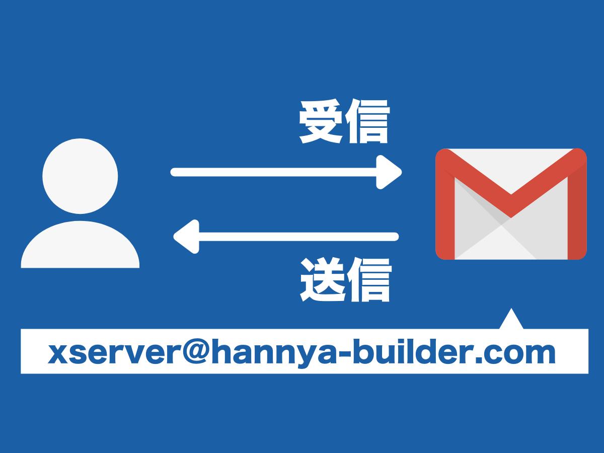 エックスサーバーのドメインに届いたメールをGmailで送受信